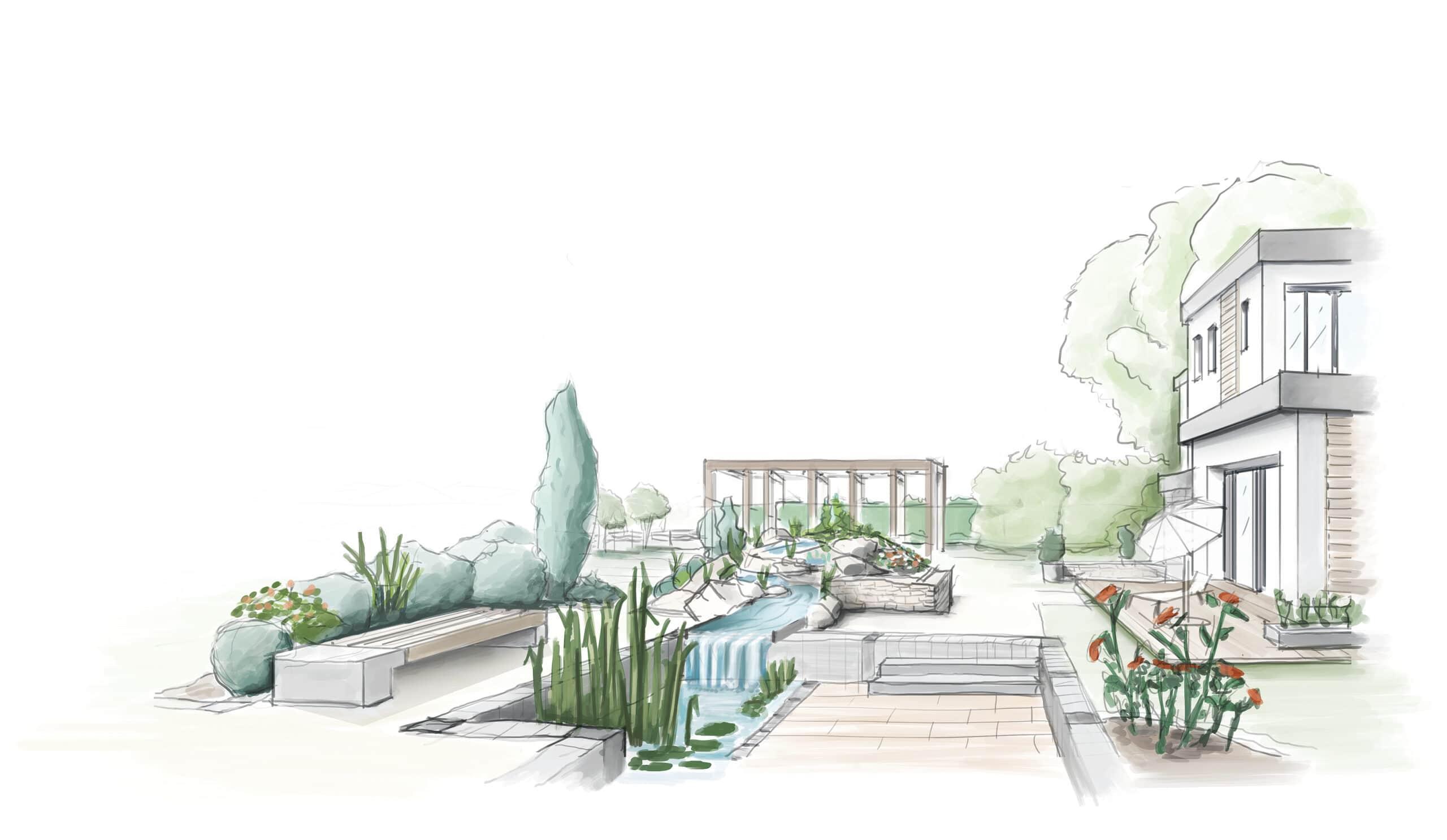 """Featured image for """"7 Basic Landscape Design Principles"""""""